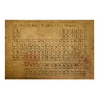 Periodic Table of the Elements Distressed Canvas Poster