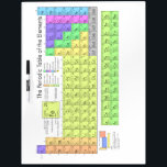 "Periodic Table of the Elements Dry-Erase Board<br><div class=""desc"">This wipe off board will make teaching about the periodic table that much easier. Use it to circle important elements,  write notes underneath,  or create your favorite chemical formula. A great teaching aid in the classroom.</div>"