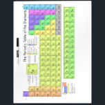 """Periodic Table of the Elements Dry-Erase Board<br><div class=""""desc"""">This wipe off board will make teaching about the periodic table that much easier. Use it to circle important elements,  write notes underneath,  or create your favorite chemical formula. A great teaching aid in the classroom.</div>"""