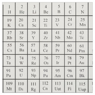 Periodic table of elements fabric image collections periodic table periodic table elements fabric zazzle periodic table of the elements fabric flavorsomefo image collections urtaz Image collections