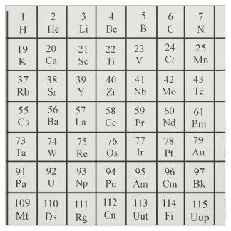 Periodic table elements fabric zazzle periodic table of the elements fabric urtaz Image collections