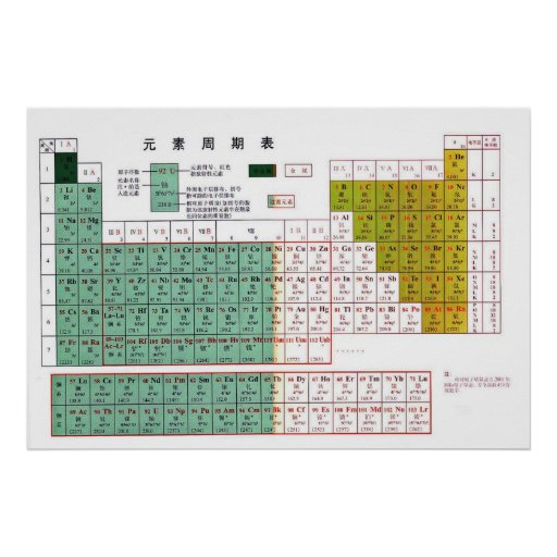 Periodic table of the elements in chinese poster for Table of elements 85