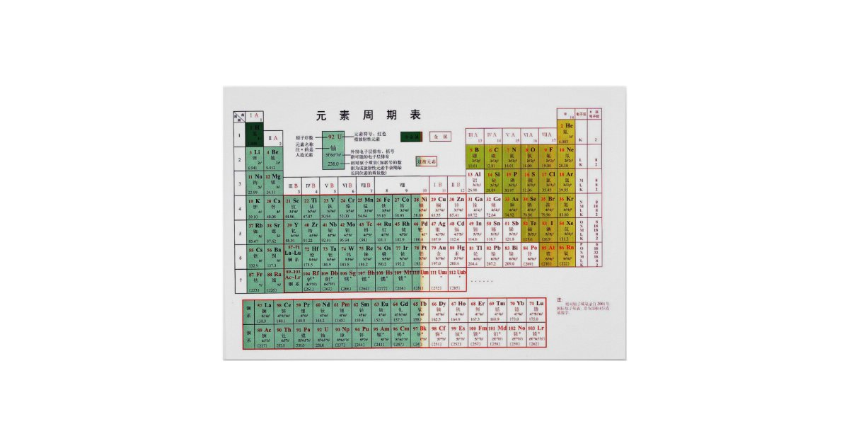 Periodic table of the elements in chinese poster for Periodic table 85