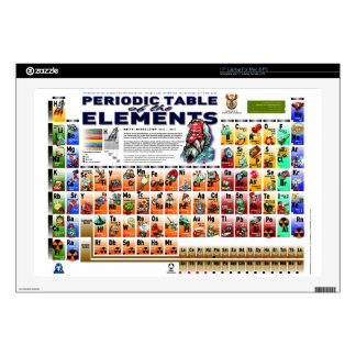 Periodic Table of the Elements Laptop Skins