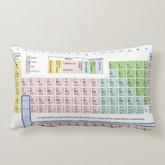 Periodic Table of the Elements Lumbar Pillow
