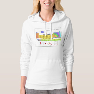 Periodic Table of the Elements Nerd Hoodie