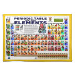 Periodic Table of the Elements Place Mats