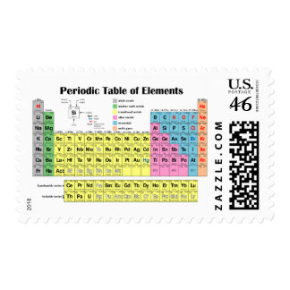 Periodic Table of the Elements Postage