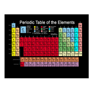Periodic Table of the Elements Postcard