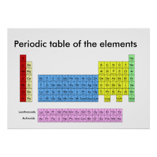 Periodic Table Of The Elements - Poster Print at Zazzle