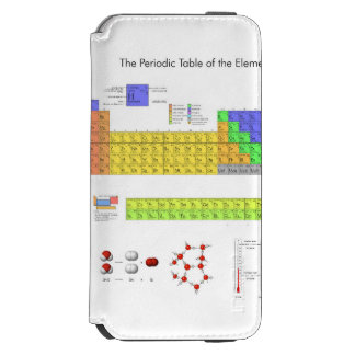 Periodic Table of the Elements Poster Science Incipio Watson™ iPhone 6 Wallet Case
