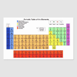 Periodic table stickers zazzle periodic table of the elements rectangular sticker urtaz Images