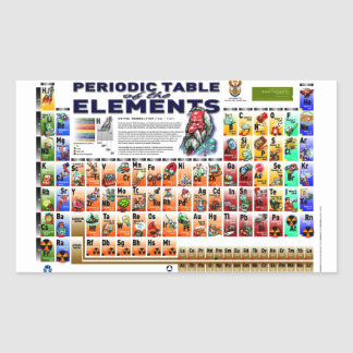 Periodic Table of the Elements Rectangular Sticker