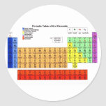 Periodic Table of the Elements Round Stickers