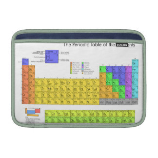 Periodic Table of the Elements Scientific MacBook Air Sleeve