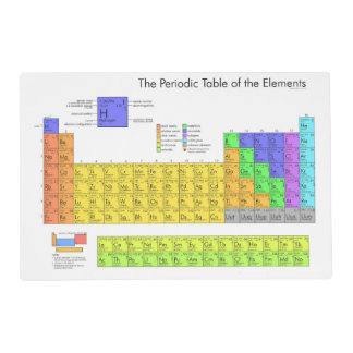 Periodic Table of the Elements Scientific Placemat