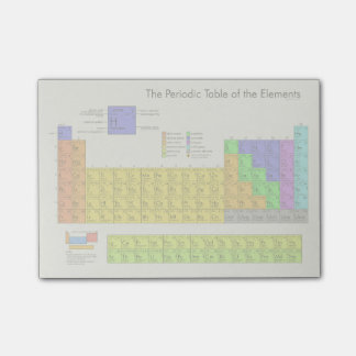 Periodic Table of the Elements Scientific Post-it Notes