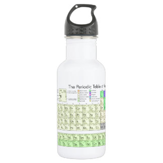 Periodic Table of the Elements Stainless Steel Water Bottle