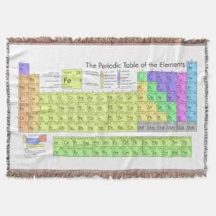 Make your own periodic table blanket bundle up in yours today periodic table of the elements throw blanket urtaz Choice Image
