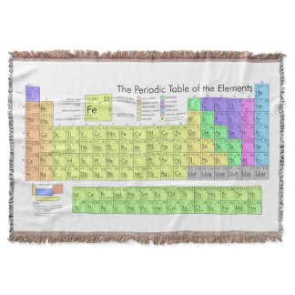 Periodic Table of the Elements Throw Blanket