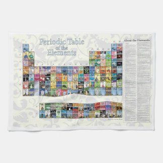 Periodic Table of the Elements Towel