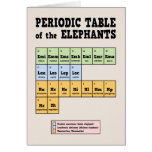 Periodic Table of the Elephants Card