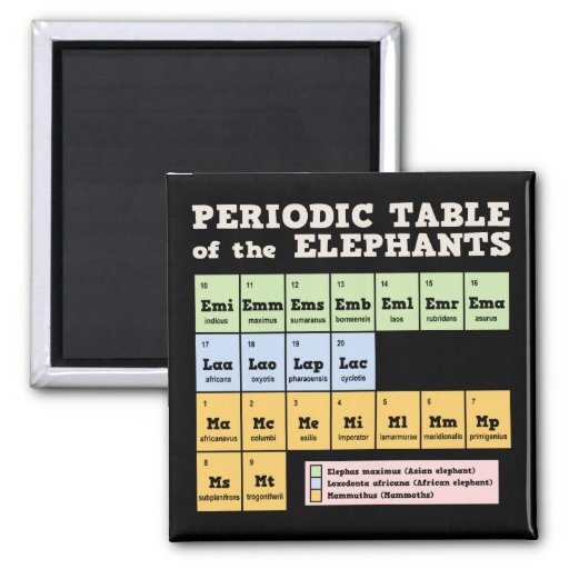 Periodic Table of the Elephants 2 Inch Square Magnet
