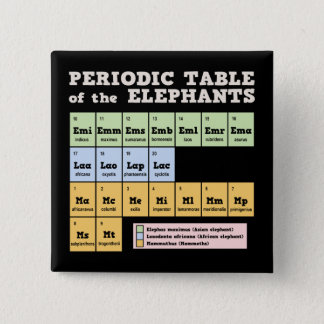 Periodic Table of the Elephants Pinback Button