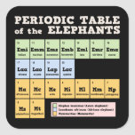 Periodic Table of the Elephants Stickers