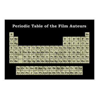 Periodic Table of the Film Auteurs Posters