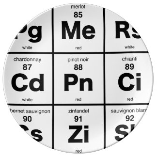 Periodic Table of Wine Plate