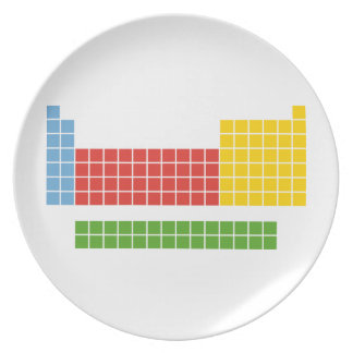 Periodic table party plate