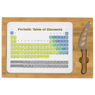 Periodic Table Rectangular Cheeseboard