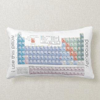 periodic table pillow throw pillows