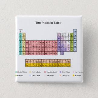 Periodic Table Pinback Button