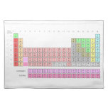 Periodic Table Place Mat