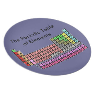 Periodic Table Party Plates