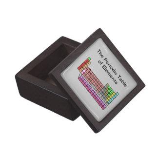Periodic Table Premium Trinket Box
