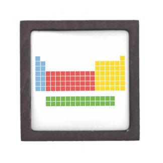 Periodic table premium jewelry boxes
