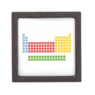 Periodic Table Premium Keepsake Boxes