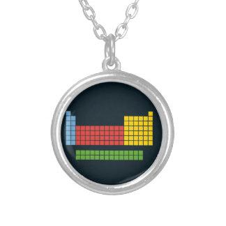 Periodic table round pendant necklace