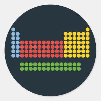 Periodic table round stickers