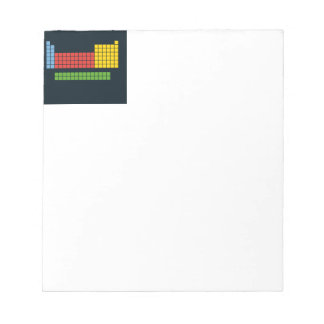 Periodic table scratch pad