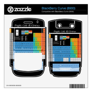 Periodic Table Skin For BlackBerry Curve