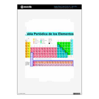 Periodic table iPad 3 skin