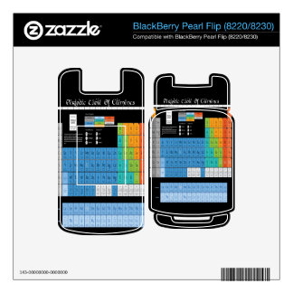 Periodic Table Decal For BlackBerry