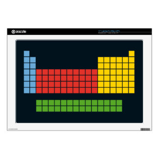 Periodic table skins for laptops