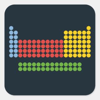Periodic table square sticker