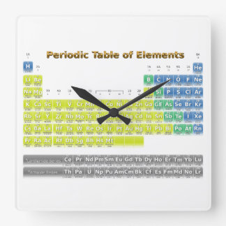 Periodic Table Square Wall Clock