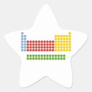 Periodic Table Star Sticker